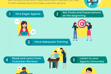 Australian Contact Centres: Refining Your Agents Infographic