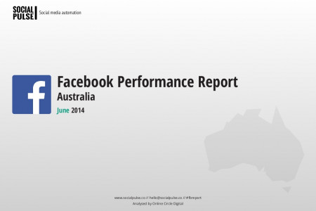 Australian Facebook Performance Report - June 2014 Infographic