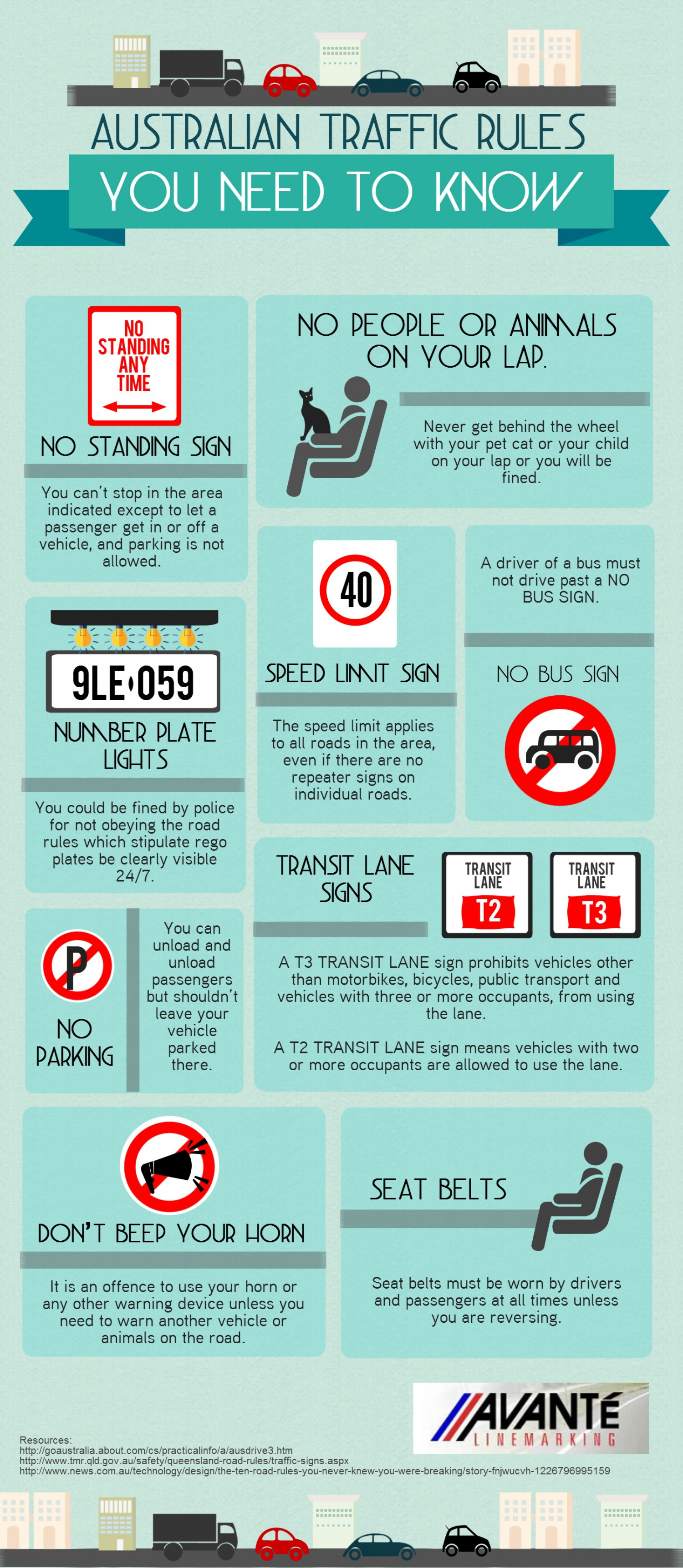 Australian Traffic Rules you Need to Know Infographic