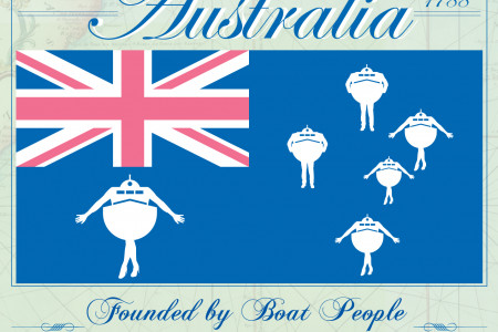 Australia's Boat People Infographic