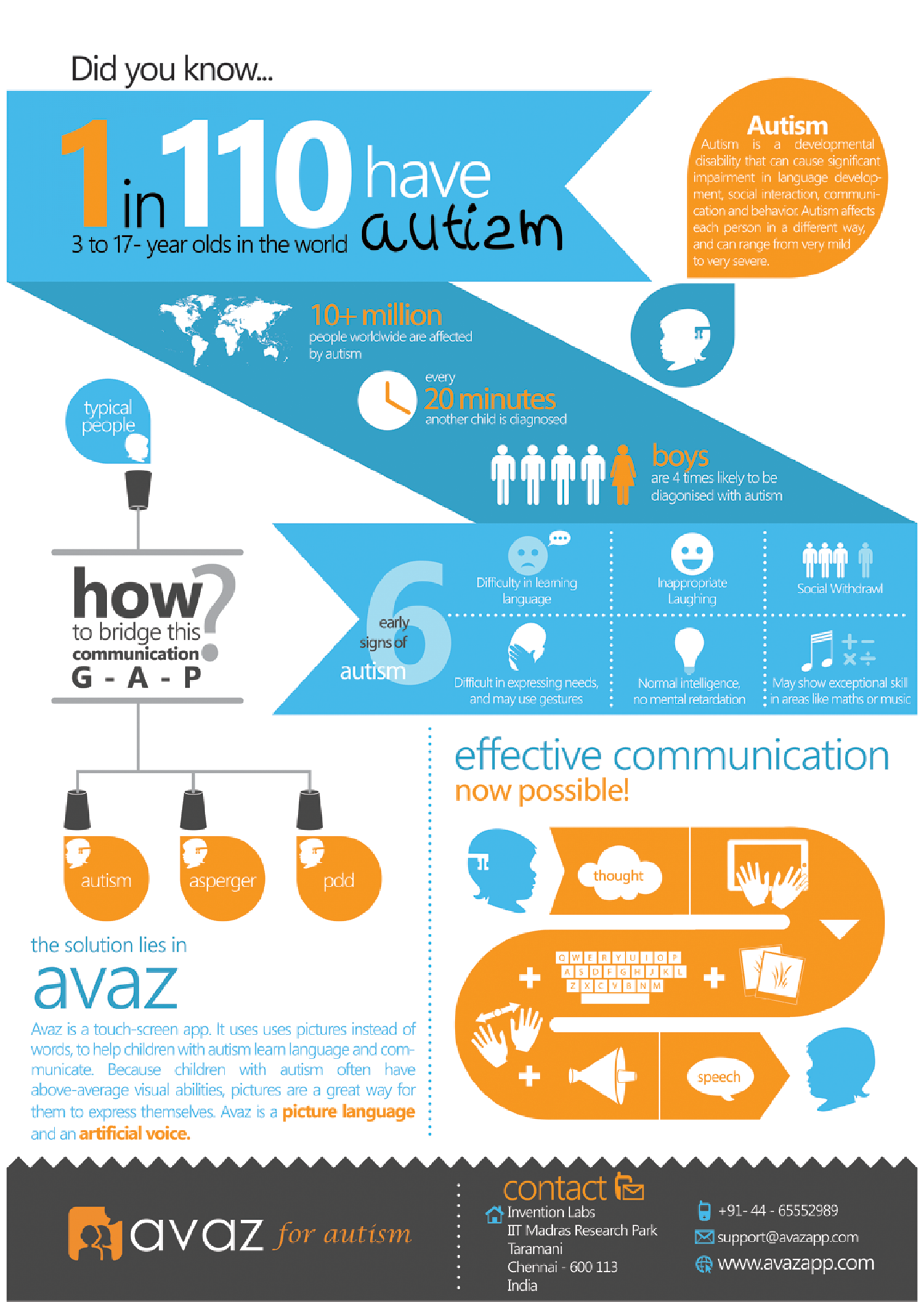 Autism for Informative poster template