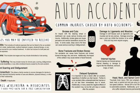 Auto Accidents Infographic