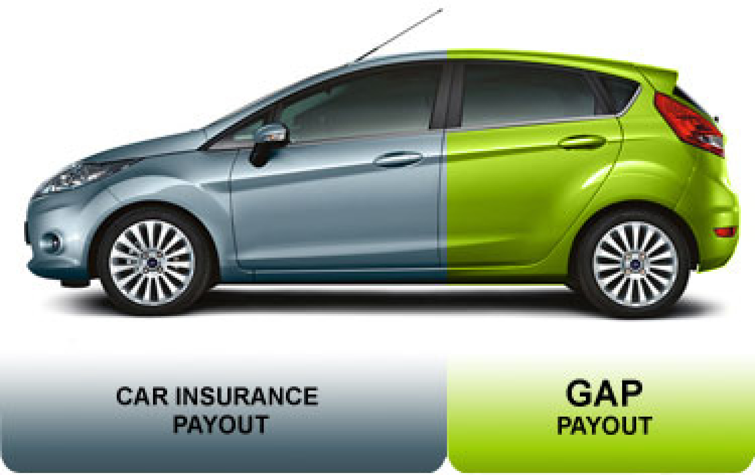 auto insurance policies Infographic