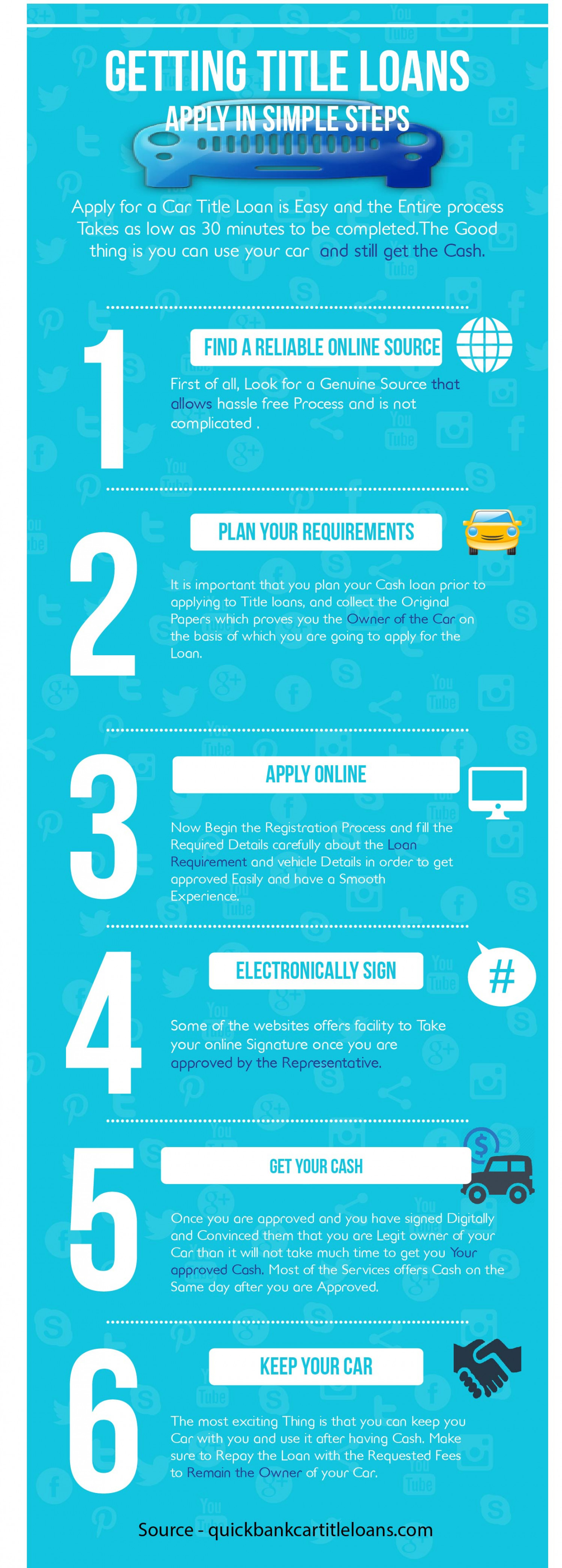 Auto title loans Infographic