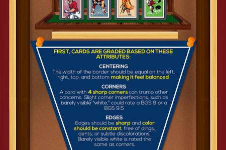 Autograph Authentication & Grading: What It Takes To Make Autographed Memorabilia Official Infographic
