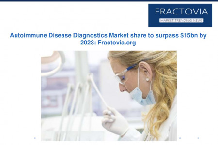 Autoimmune Disease Diagnostics Market share to hit $15bn by 2023 Infographic