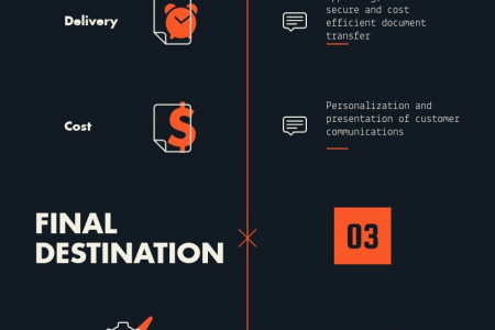 Automail - Mailroom Automation Software Infographic