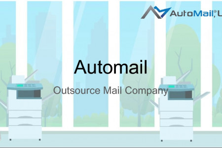 Automail - Outsource Mail Company Infographic