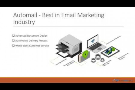 AutoMail LLC: Mailroom Automation Software & Print to Mail Design Infographic