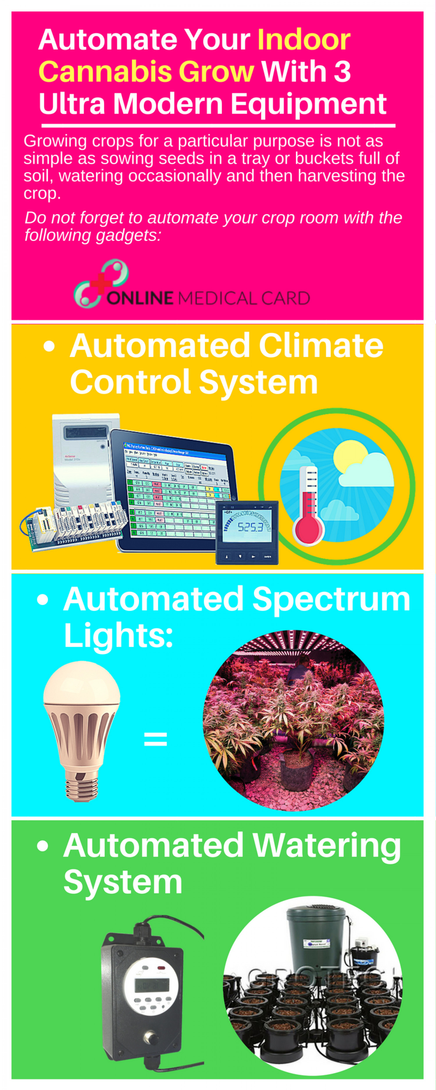 Automate Your Indoor Cannabis Grow With 3 Ultra Modern Equipment Infographic