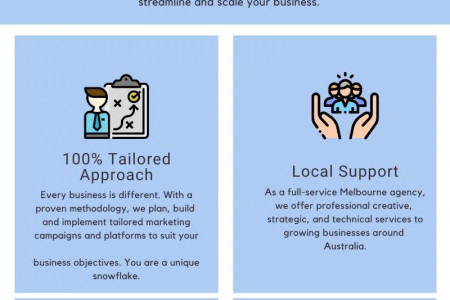Automate your marketing & sales funnel Infographic