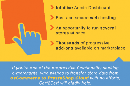 Automated osCommerce to PrestaShop Cloud Migration Infographic