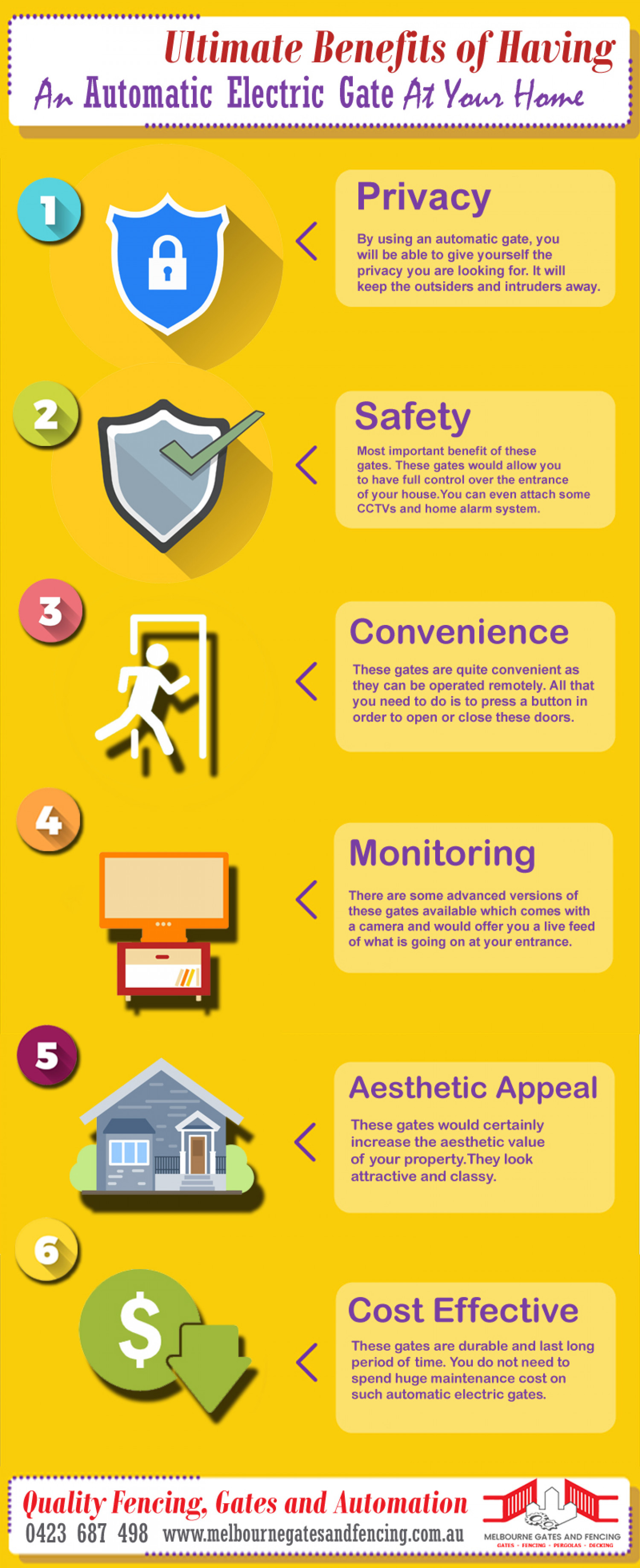 Automatic Electric Gates for Your Home Infographic