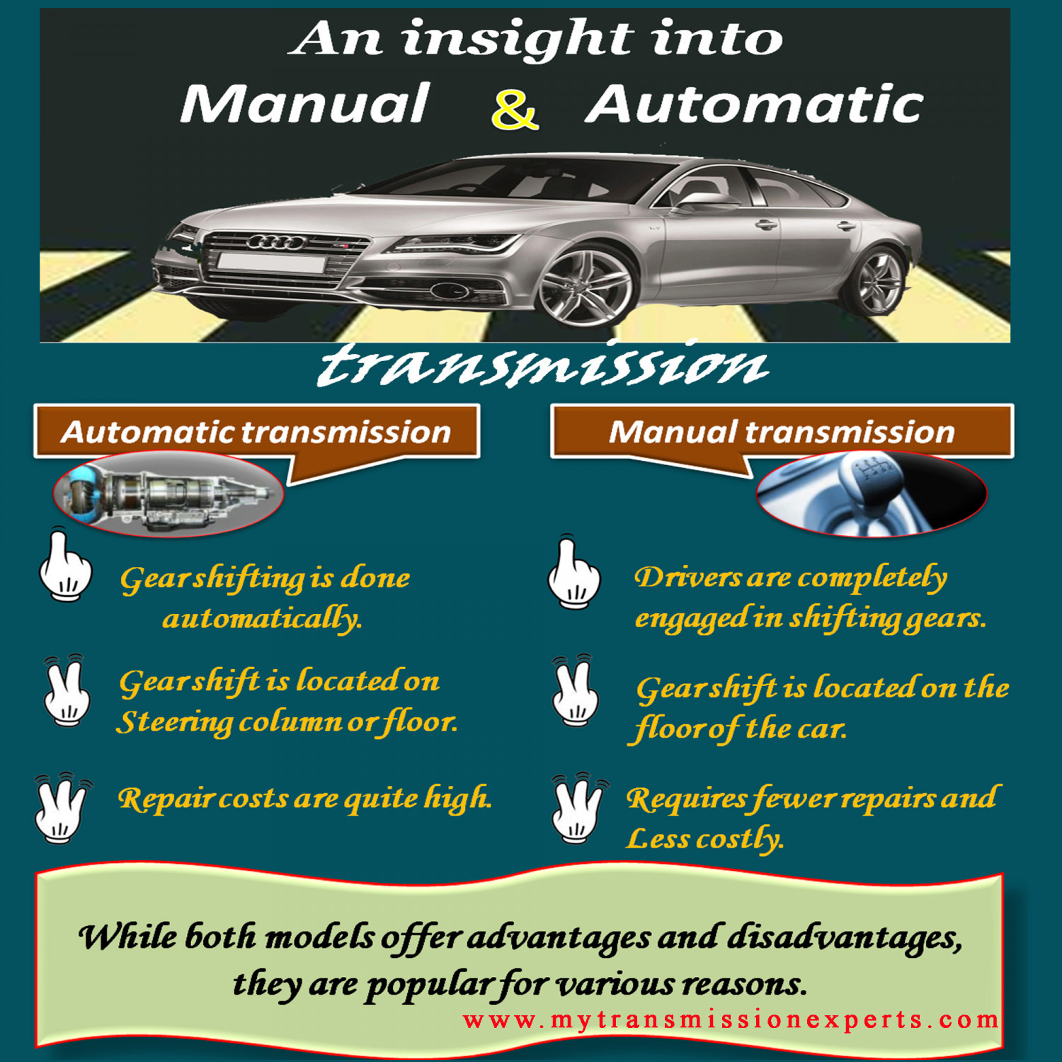 Automatic Vs Manual Transmission Visual Ly Rh Visual Ly Ford Automatic Transmission  Problems Ford Automatic Transmission