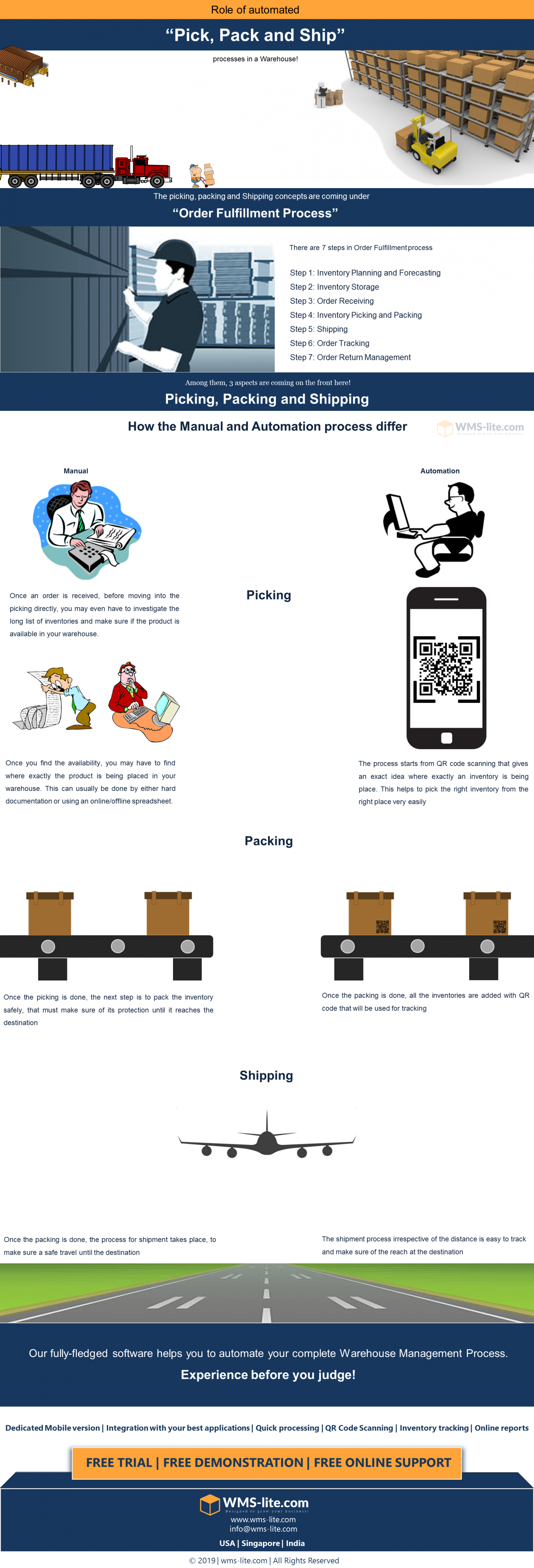 "Automation dominates competition in warehouse ""Pick, Pack and Ship"" aspects Infographic"