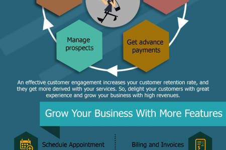 Automation Empower Businesses To Build Long Lasting Customer Relationship!! Infographic