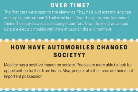Automotive Facts and Trivia | Visual ly