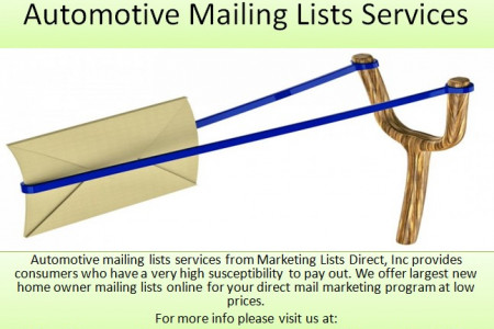 Automotive Mailing Lists Services Infographic