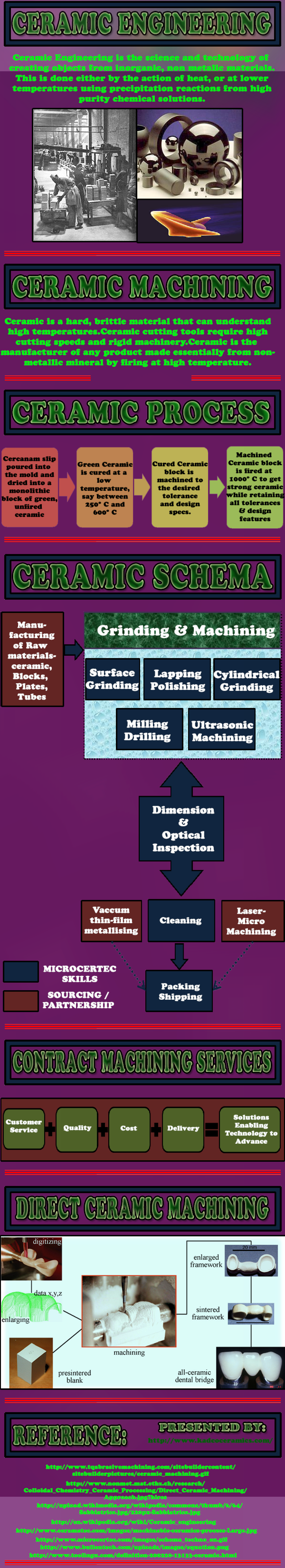 Avail Diamond Machining and Milling services at affordable prices Infographic