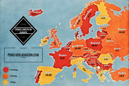 Average Penis Length in Europe Infographic