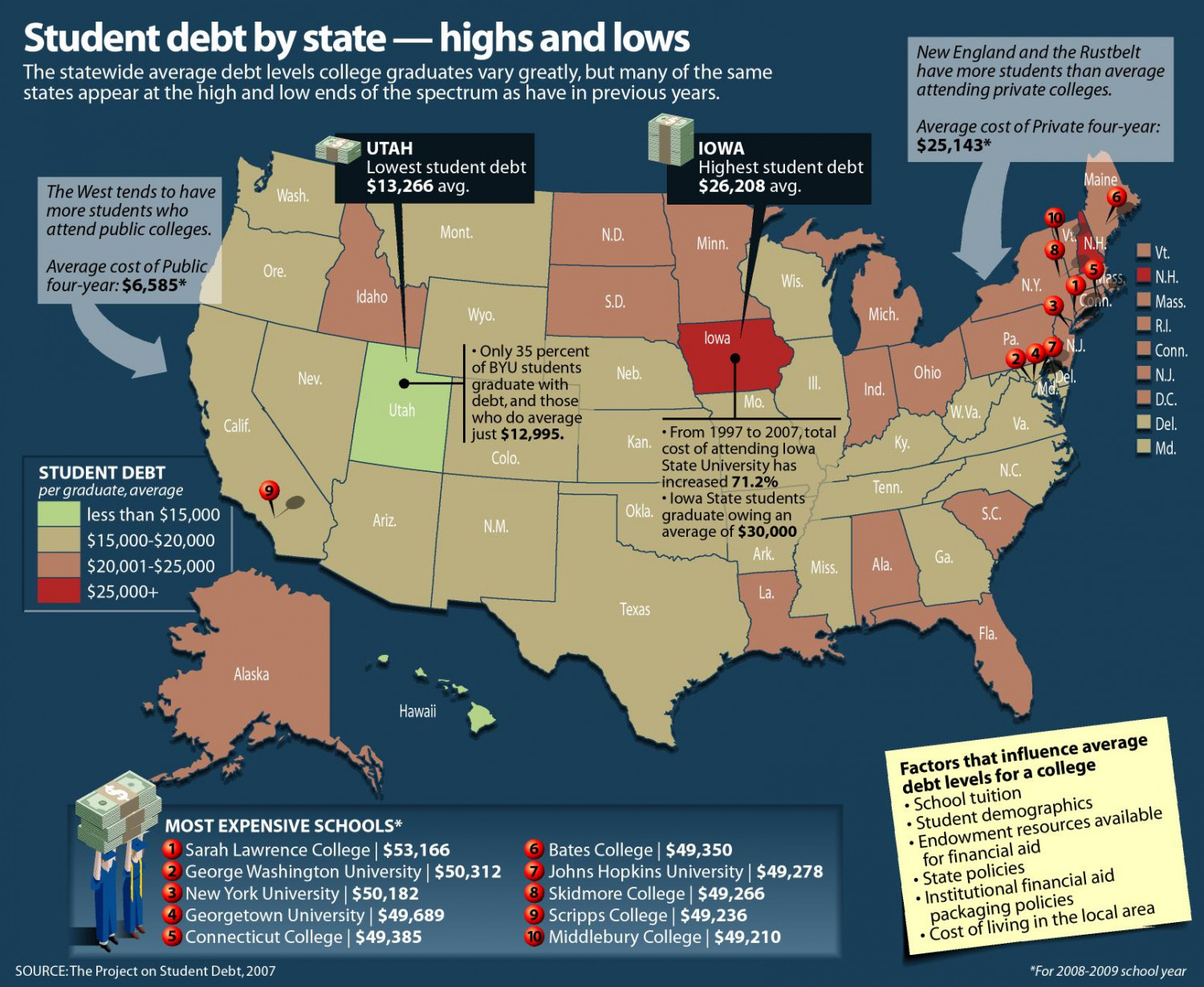 Average Student Loan Debt By State Infographic