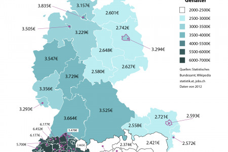 Average Wages in Germany, Austria and Switzerland Infographic