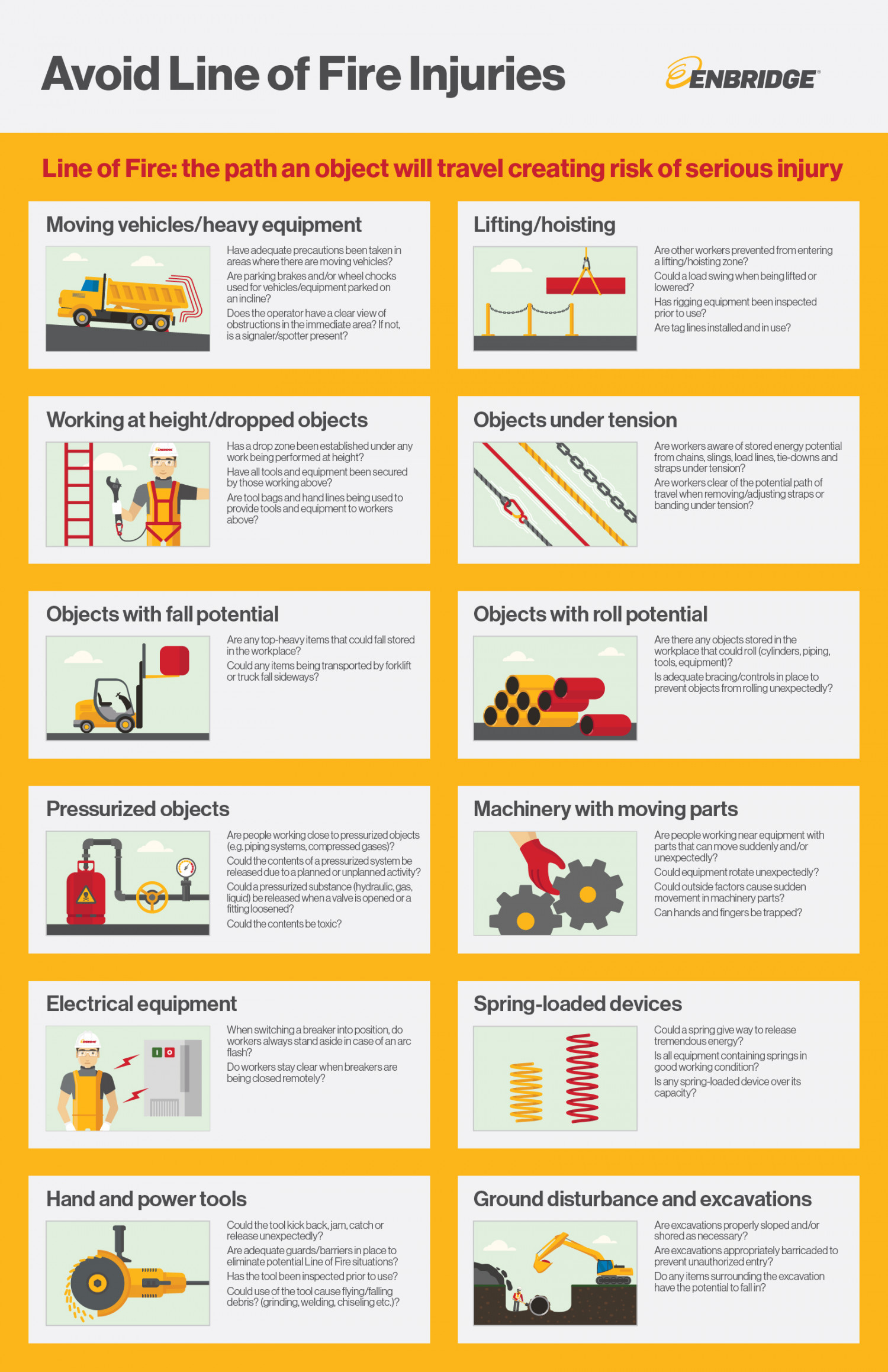 Avoid Line of Fire Injuries - poster Infographic