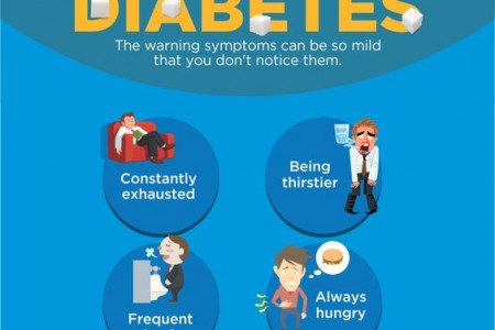 Avoid the risk of Diabetes Infographic