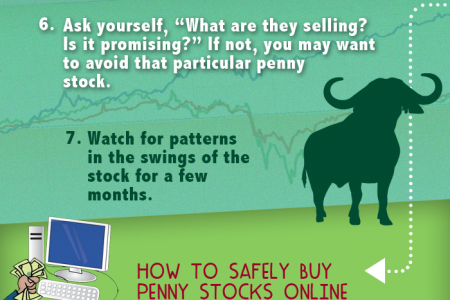 Avoiding Penny Stock Pitfalls Infographic