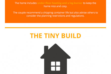 Avoiding the Housing Crisis Infographic
