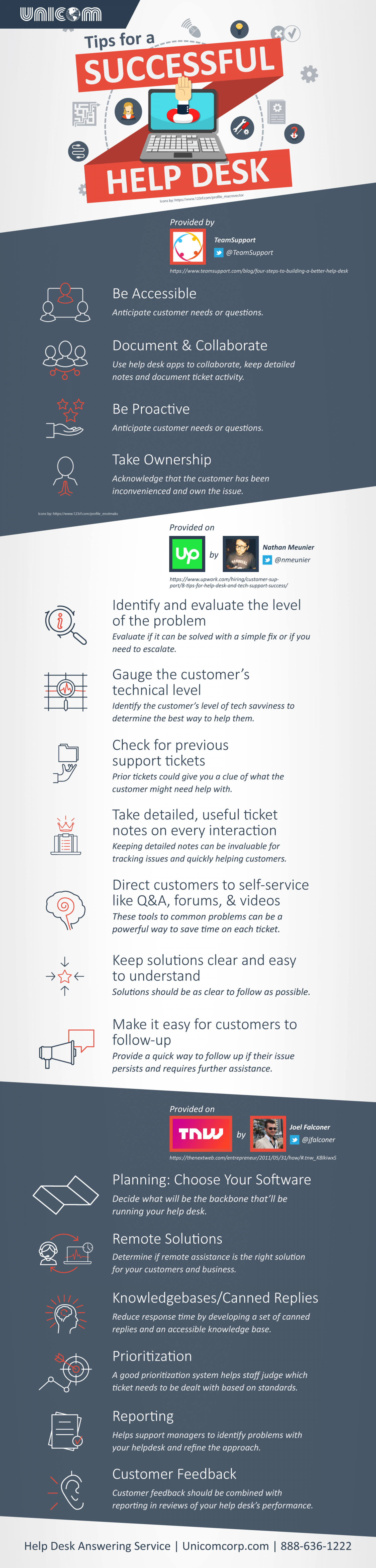 Awesome tips for Creating an Amazing Help Desk Infographic
