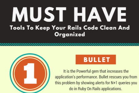 Awesome Tools To Keep Your Rails Code Clean And Organized Infographic