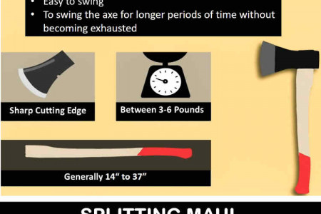 Axe VS Maul: Which Is Suitable for You Infographic