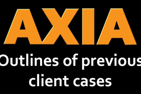 Axia Consulting: Outlines of previous client cases Infographic