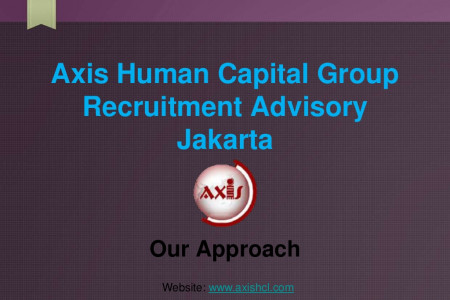 Axis Human Capital Group Recruitment Advisory Jakarta: Our Approach Infographic