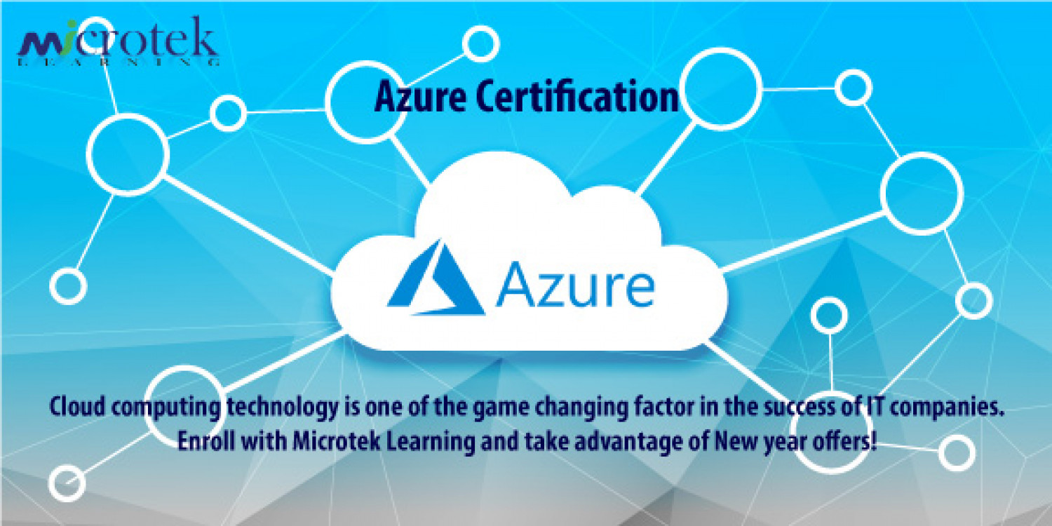 Azure Certification Infographic