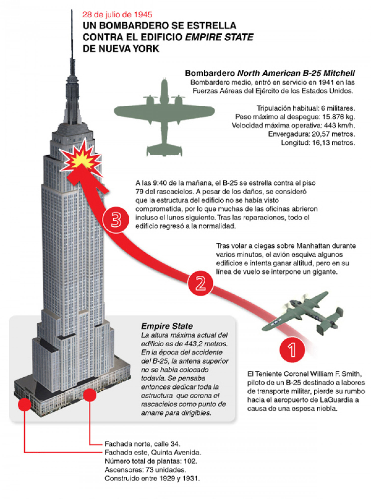 b 25 empire state building crash 1945. Black Bedroom Furniture Sets. Home Design Ideas