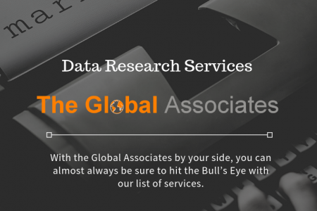 B2B Data List Building & Data Research Services for Sales Success Infographic