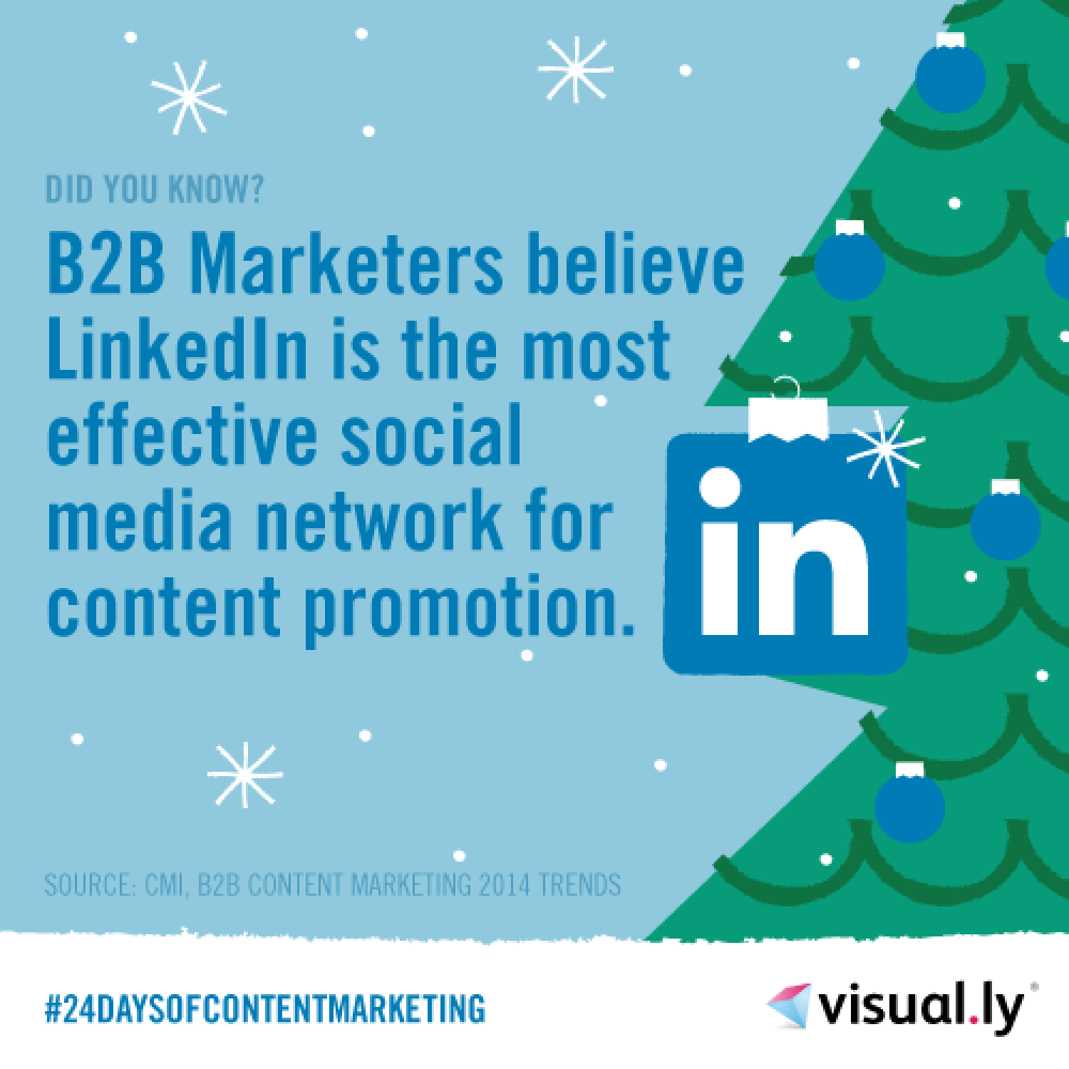 B2B Marketers and Content Promotion Infographic