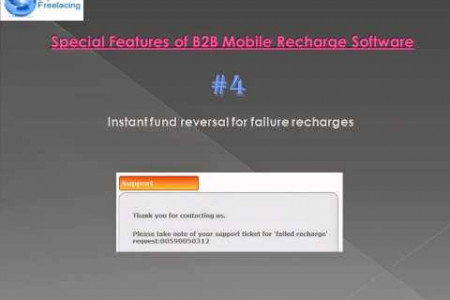 B2B Mobile Recharge Software for Business Infographic