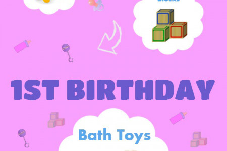 Baby Gift Guide Infographic