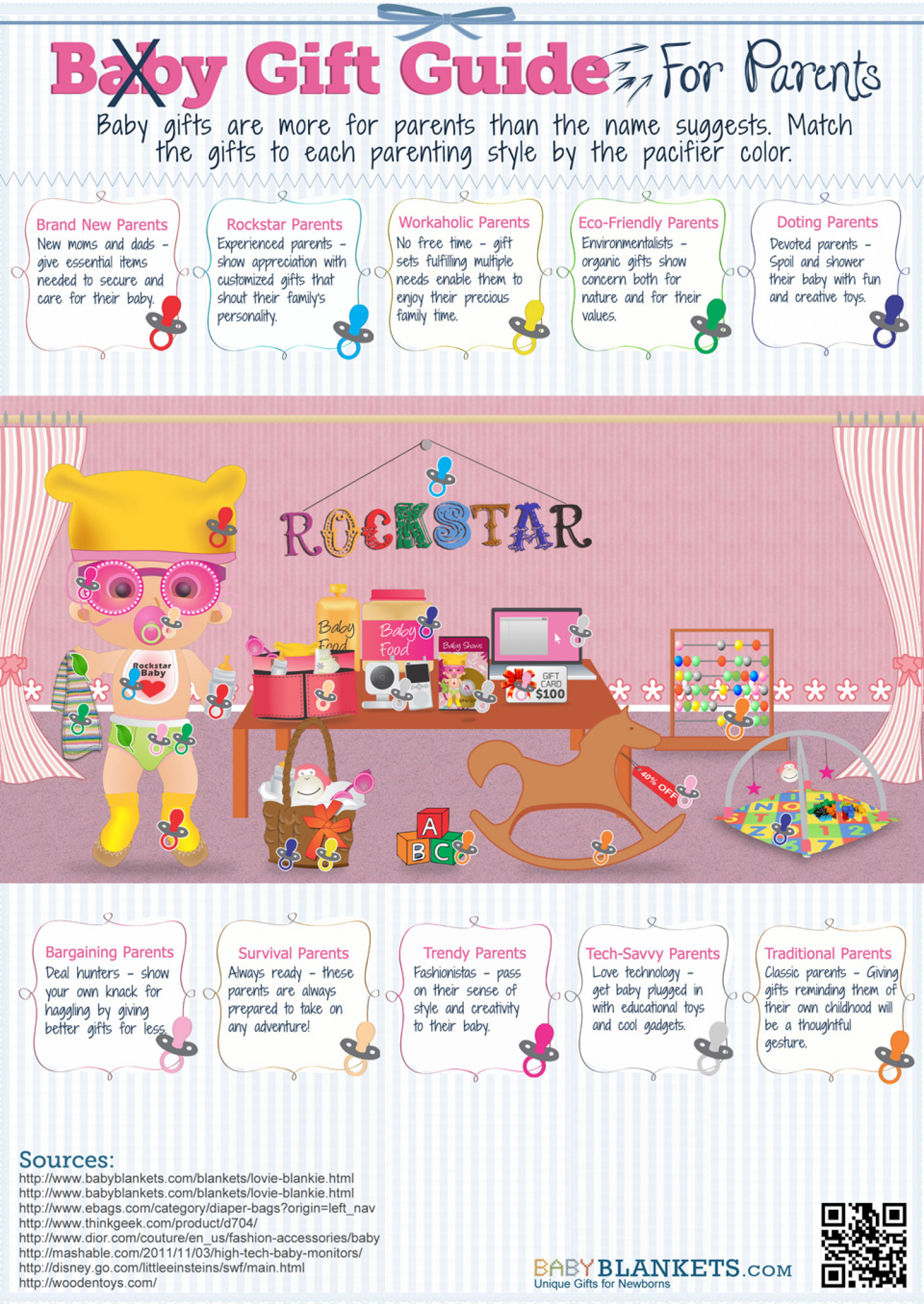 Baby gift ideas according to parenting styles visual baby gift ideas according to parenting styles infographic negle Image collections