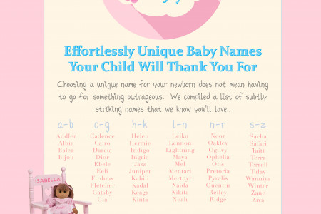 BABY NAMES 2018 [EFFORTLESSLY UNIQUE NAMES FOR BABIES] Infographic