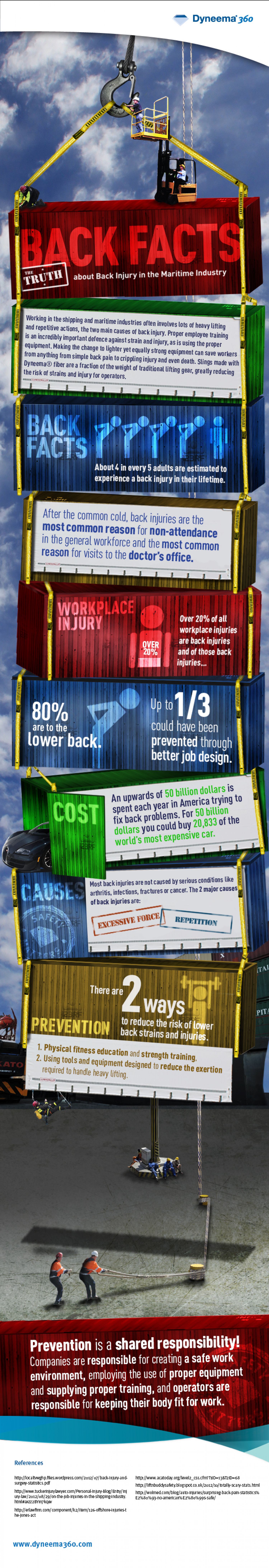 Back Injuries and the Maritime Industry Infographic