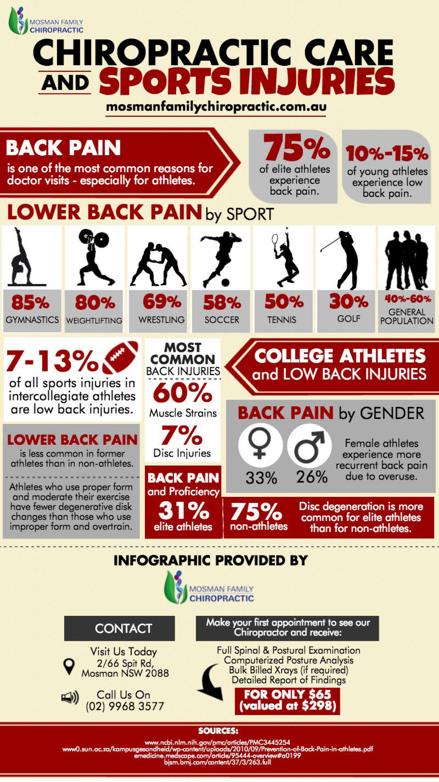 Chiropractic Care and Sports Injuries Infographic