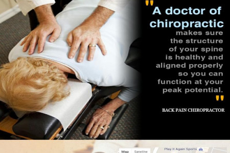 Back Pain Treatment |Back pain clinic -Charlotte NC. Infographic