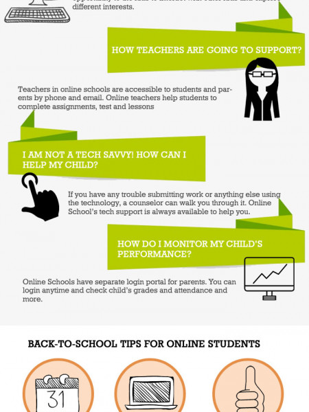 Back To School: The New Way Infographic