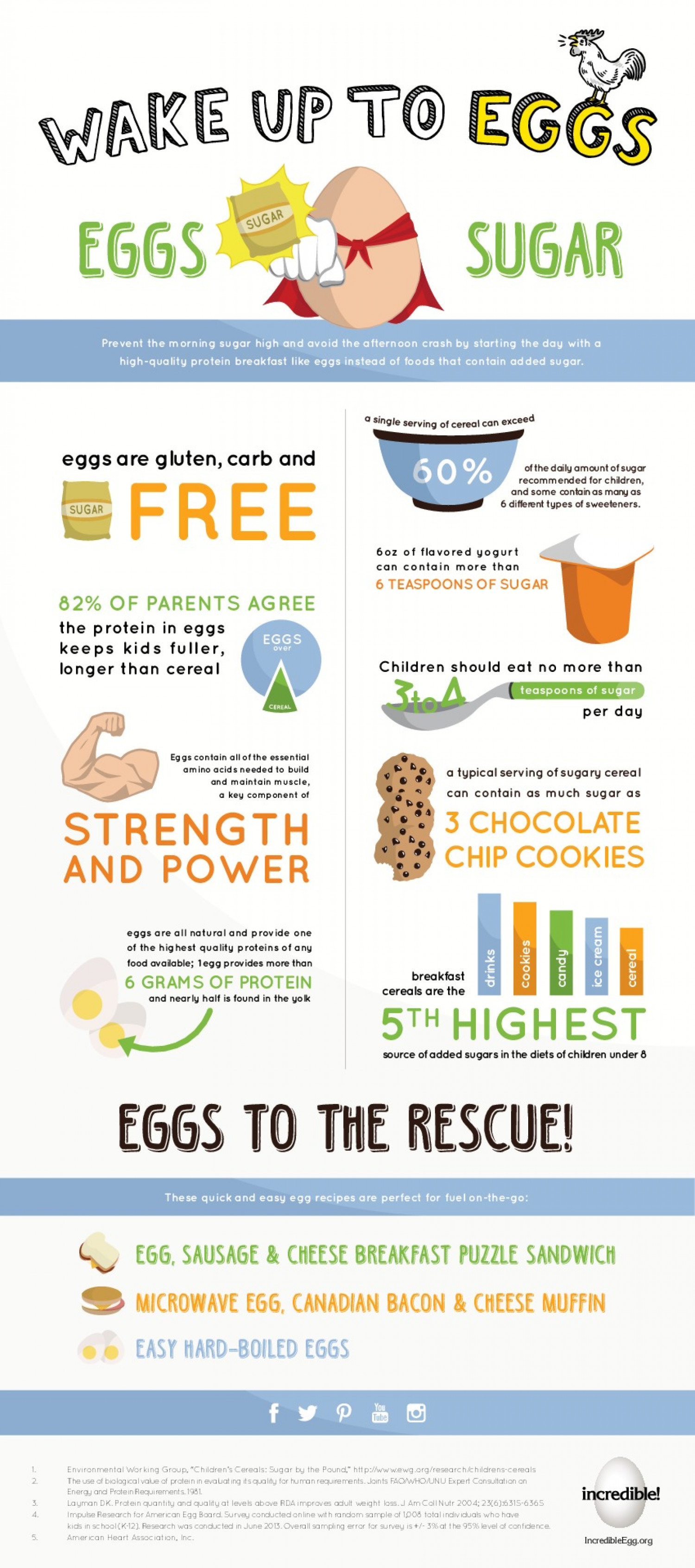 Back to School with Eggs Infographic