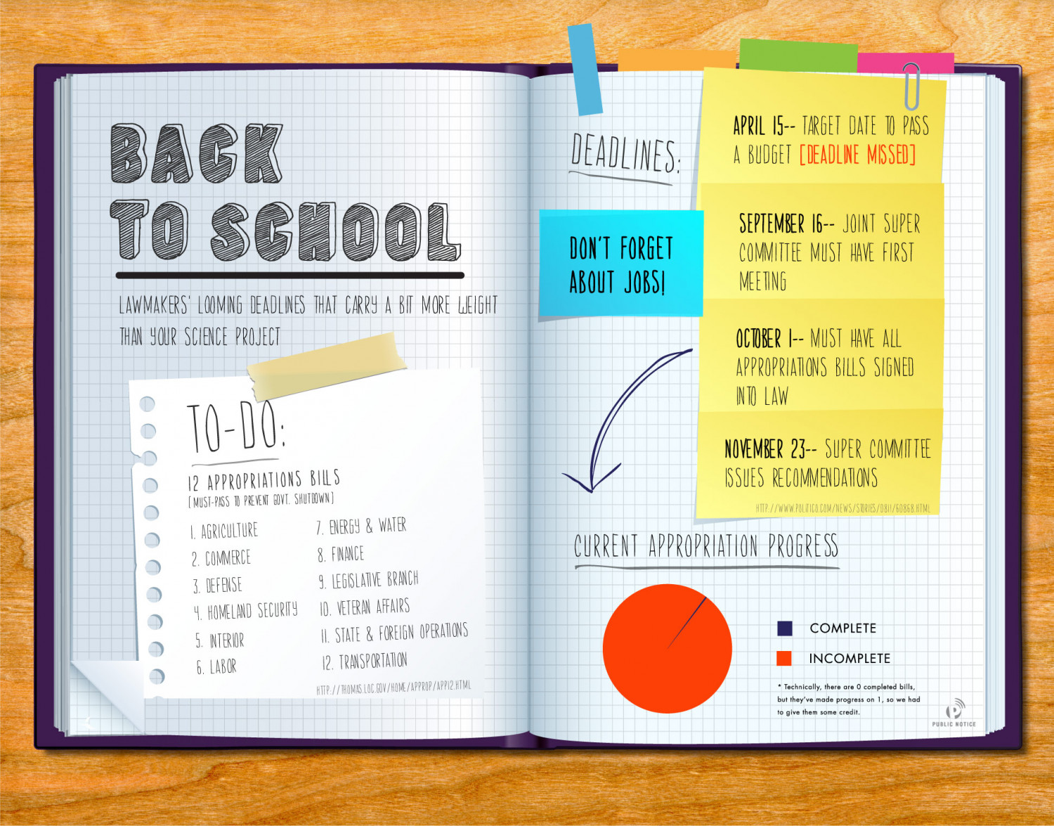 Back to School Infographic