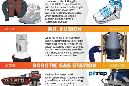 Back to the Future Part II: Where's My Flying Car? Infographic